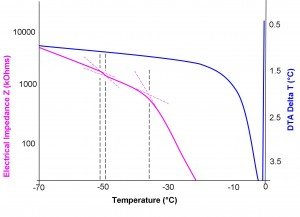 Formulation 2 Lyotherm CLEAN_with lines_v2